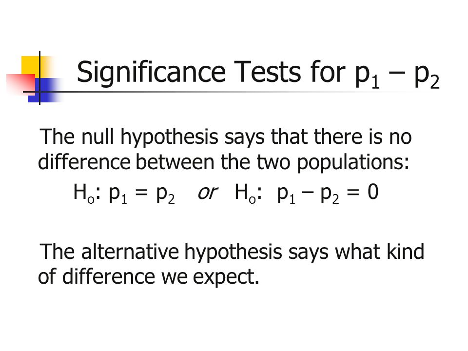 Example 12.12 Page 707 Cholesterol and Heart Attacks To do a test, standardize p 1 – p 2 to get a z statistic.