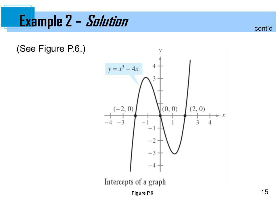 15 Figure P.6 Example 2 – Solution (See Figure P.6.) cont'd