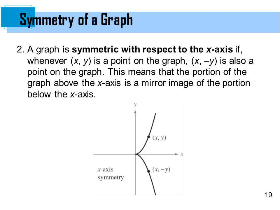 19 2.A graph is symmetric with respect to the x-axis if, whenever (x, y) is a point on the graph, (x, –y) is also a point on the graph. This means tha