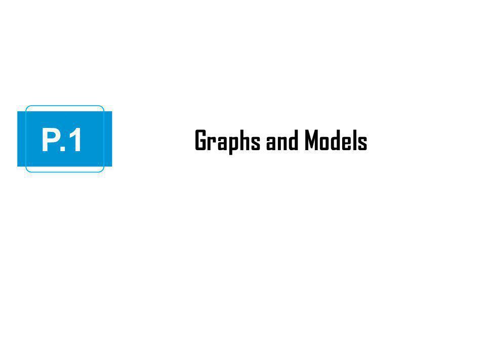 Graphs and Models P.1
