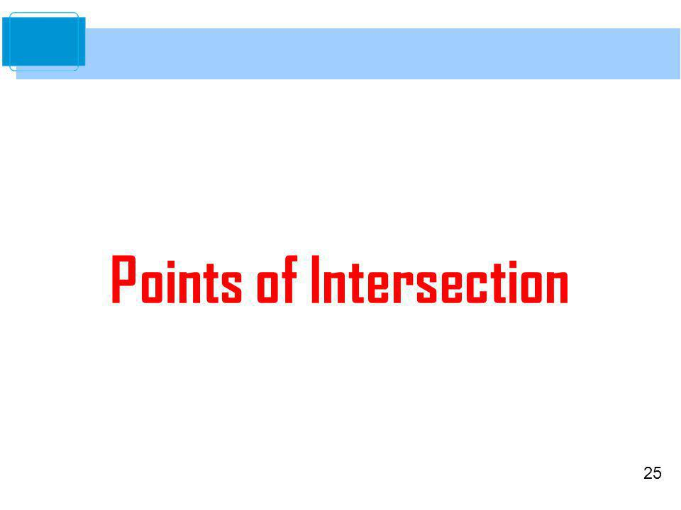 25 Points of Intersection