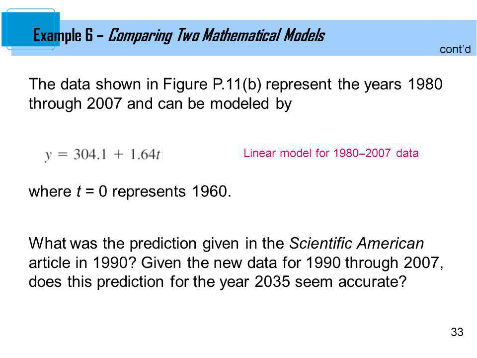 33 The data shown in Figure P.11(b) represent the years 1980 through 2007 and can be modeled by Linear model for 1980–2007 data where t = 0 represents