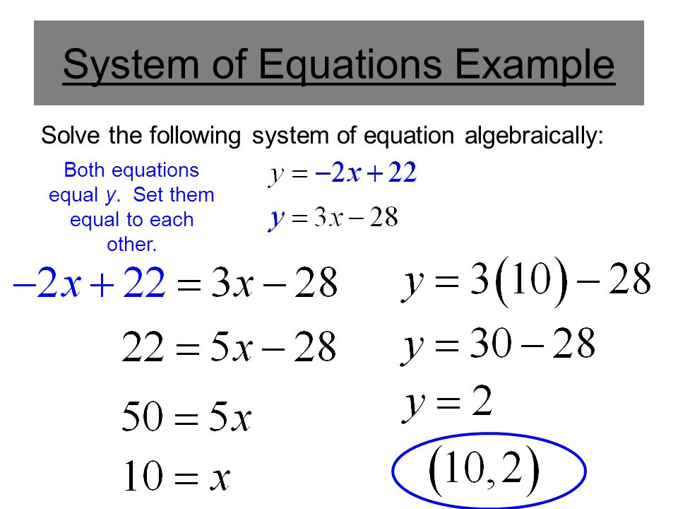 System of Equations Example Solve the following system of equation algebraically: Both equations equal y.