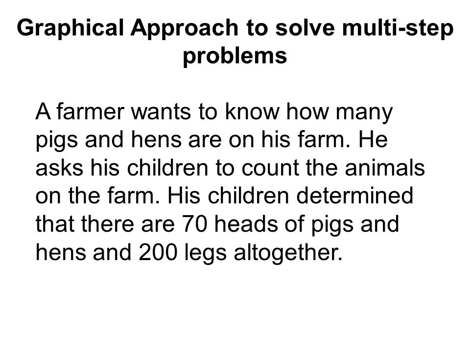 Graphical Approach to solve multi-step problems A farmer wants to know how many pigs and hens are on his farm.
