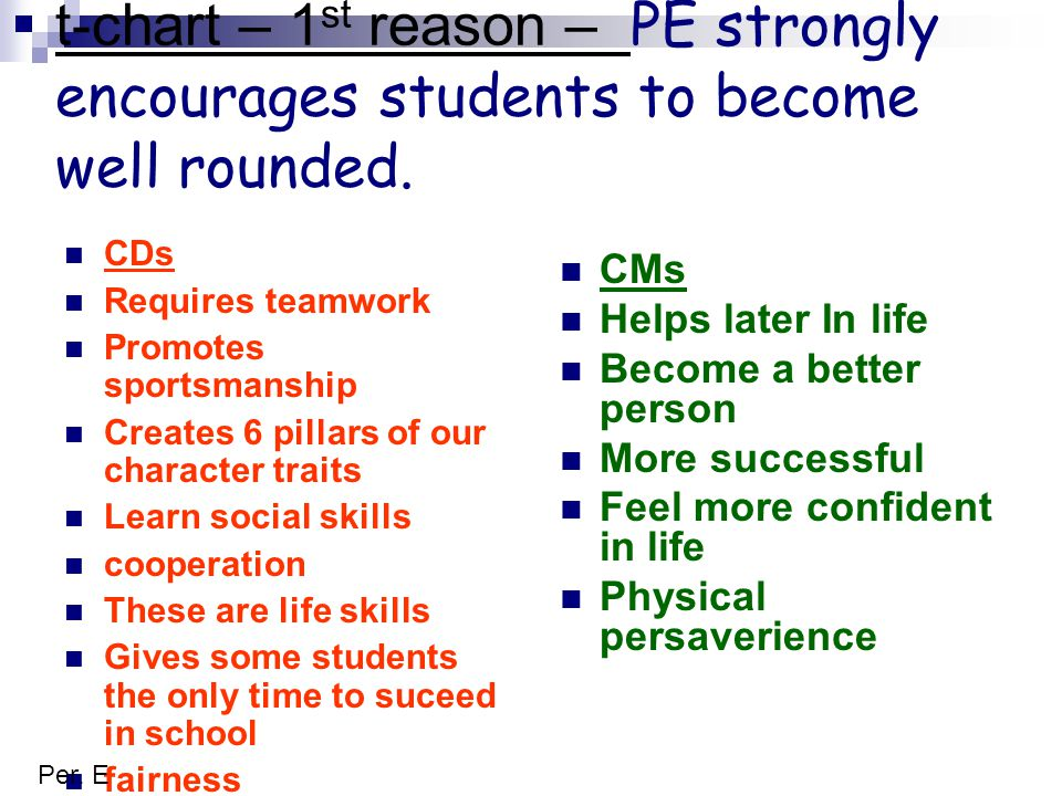 t-chart – 1 st reason – PE strongly encourages students to become well rounded.