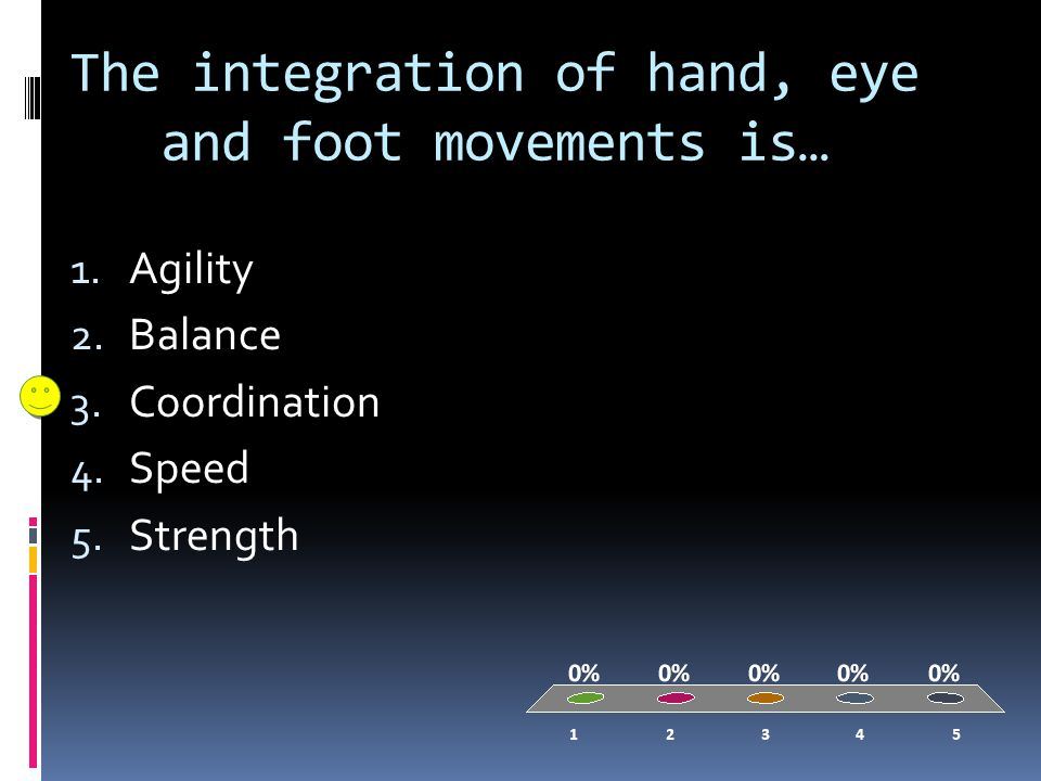 The integration of hand, eye and foot movements is… 1.