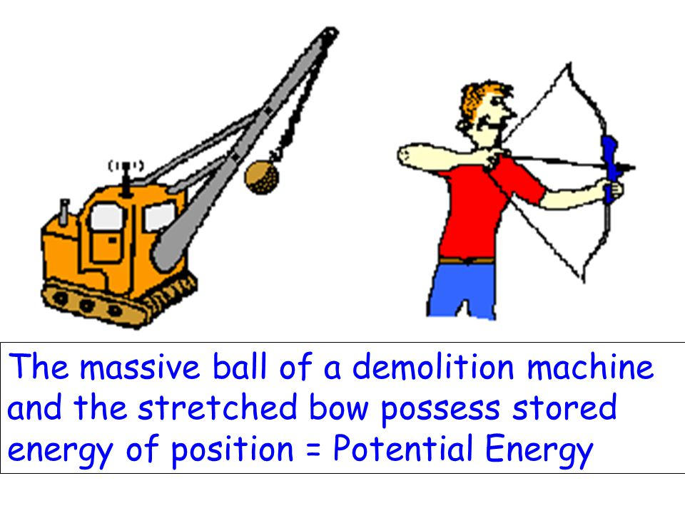 The massive ball of a demolition machine and the stretched bow possess stored energy of position = Potential Energy