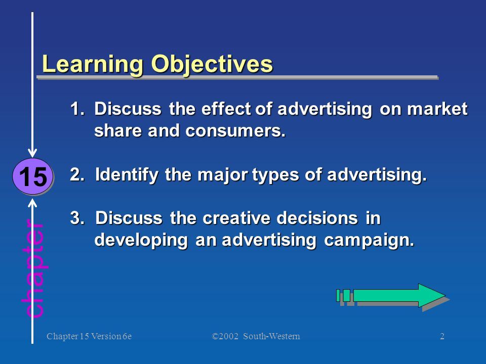 ©2002 South-Western Chapter 15 Version 6e2 chapter Learning Objectives 15 1.Discuss the effect of advertising on market share and consumers.