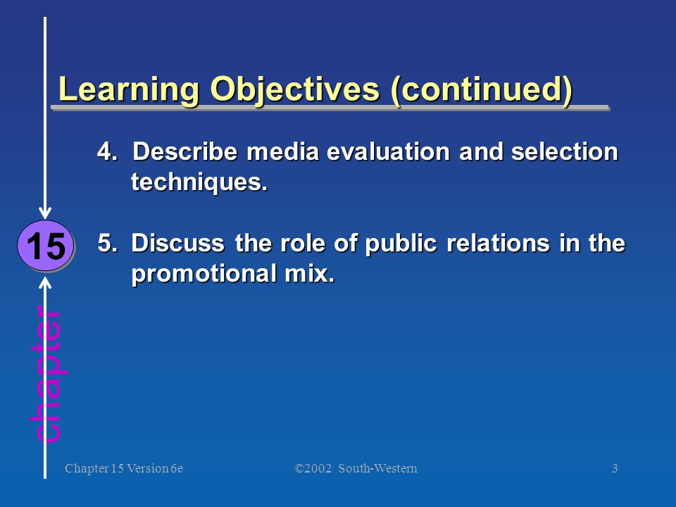 ©2002 South-Western Chapter 15 Version 6e3 chapter Learning Objectives (continued) 15 4.