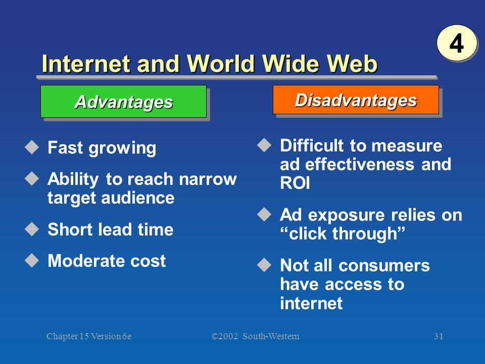 ©2002 South-Western Chapter 15 Version 6e31 Internet and World Wide Web 4 4  Fast growing  Ability to reach narrow target audience  Short lead time