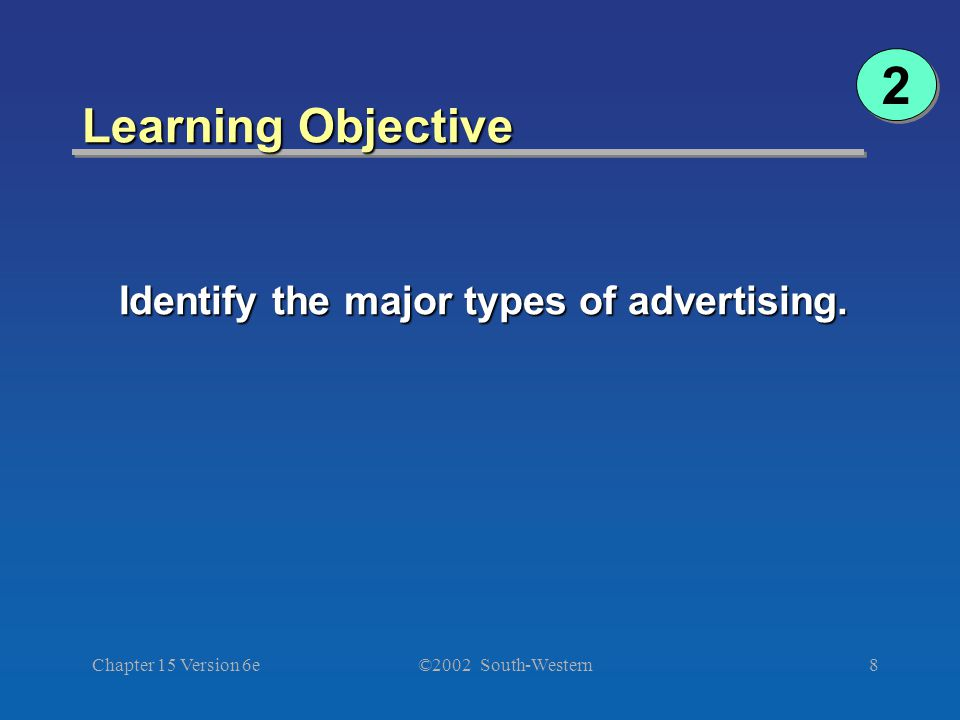 ©2002 South-Western Chapter 15 Version 6e8 Learning Objective 2 2 Identify the major types of advertising.
