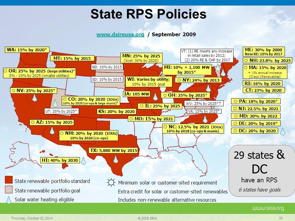 Thursday, October 02, 2014 © 2009 SEIA 33 State RPS Policies www.dsireusa.orgwww.dsireusa.org / September 2009 State renewable portfolio standard Stat