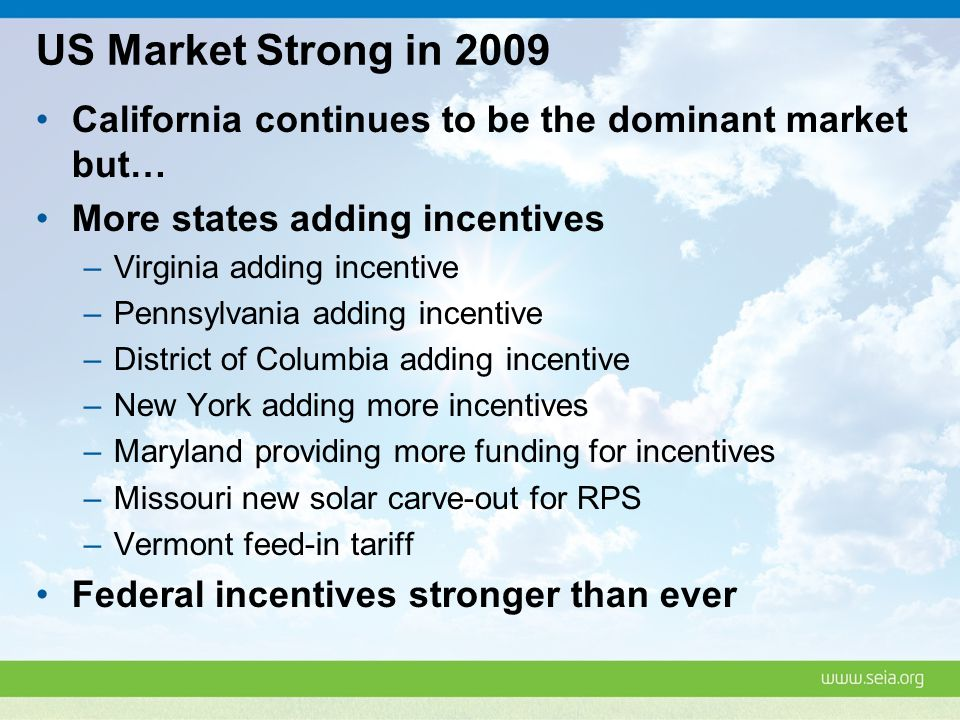US Market Strong in 2009 California continues to be the dominant market but… More states adding incentives –Virginia adding incentive –Pennsylvania adding incentive –District of Columbia adding incentive –New York adding more incentives –Maryland providing more funding for incentives –Missouri new solar carve-out for RPS –Vermont feed-in tariff Federal incentives stronger than ever