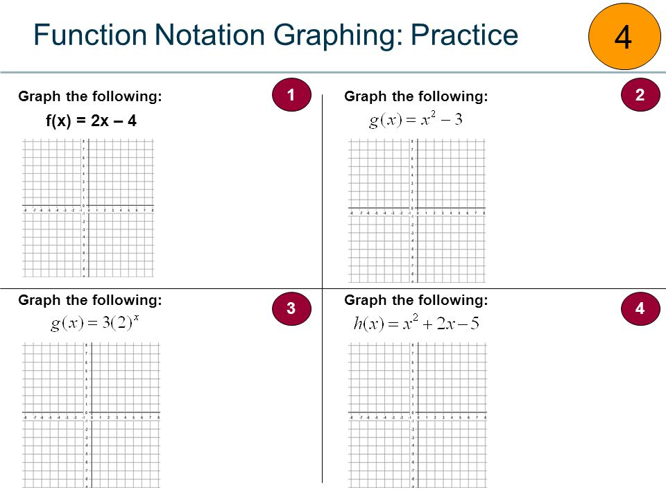 Function Notation Graphing: Practice 4 f(x) = 2x – 4 Graph the following: 12 34