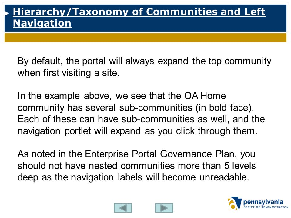 Hierarchy/Taxonomy of Communities and Left Navigation By default, the portal will always expand the top community when first visiting a site.
