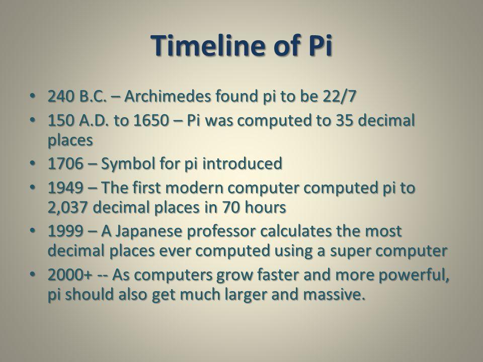 Timeline of Pi 240 B.C. – Archimedes found pi to be 22/7 240 B.C. – Archimedes found pi to be 22/7 150 A.D. to 1650 – Pi was computed to 35 decimal pl