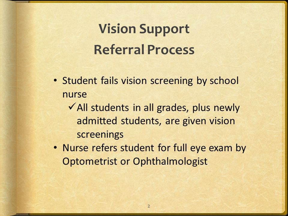 Vision Support Programs in the School District of Philadelphia 1