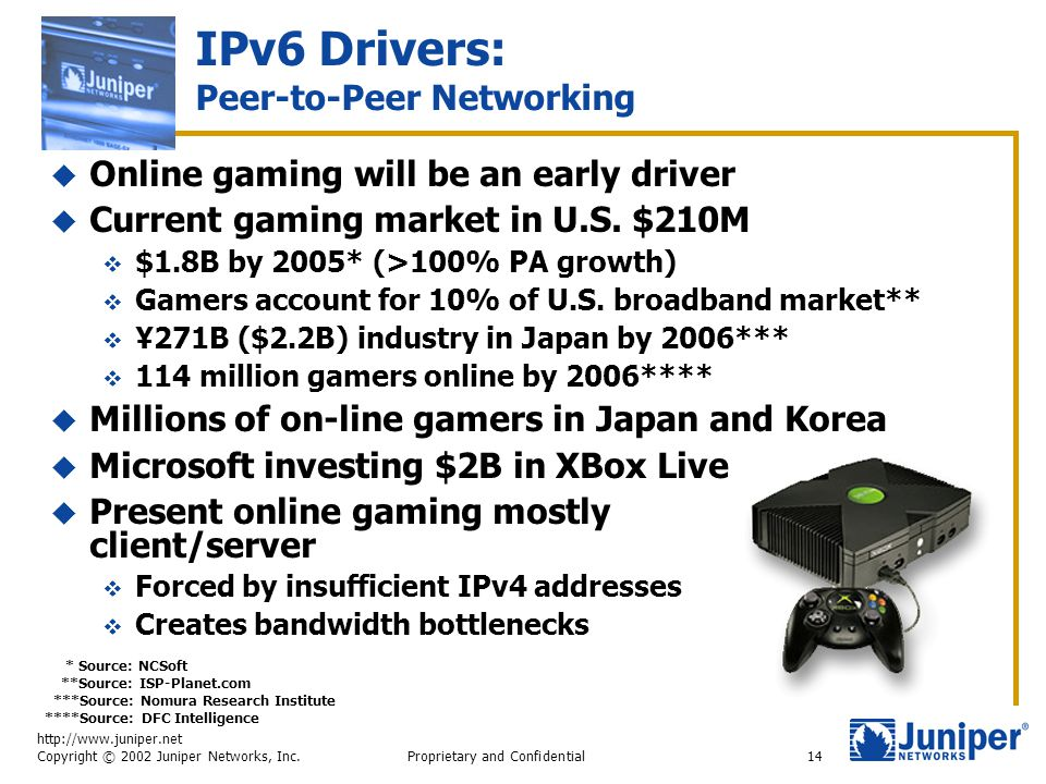 http://www.juniper.net Copyright © 2002 Juniper Networks, Inc. Proprietary and Confidential14 IPv6 Drivers: Peer-to-Peer Networking  Online gaming wi