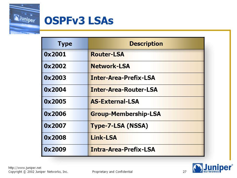 http://www.juniper.net Copyright © 2002 Juniper Networks, Inc. Proprietary and Confidential27 OSPFv3 LSAs TypeDescription 0x2001Router-LSA 0x2002Netwo