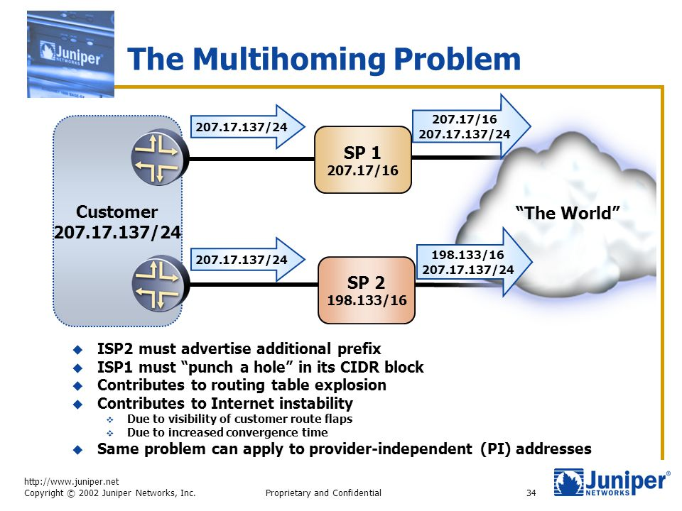 http://www.juniper.net Copyright © 2002 Juniper Networks, Inc. Proprietary and Confidential34 The Multihoming Problem  ISP2 must advertise additional