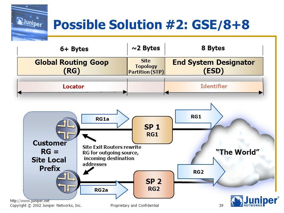 http://www.juniper.net Copyright © 2002 Juniper Networks, Inc. Proprietary and Confidential39 Possible Solution #2: GSE / 8+8 End System Designator (E