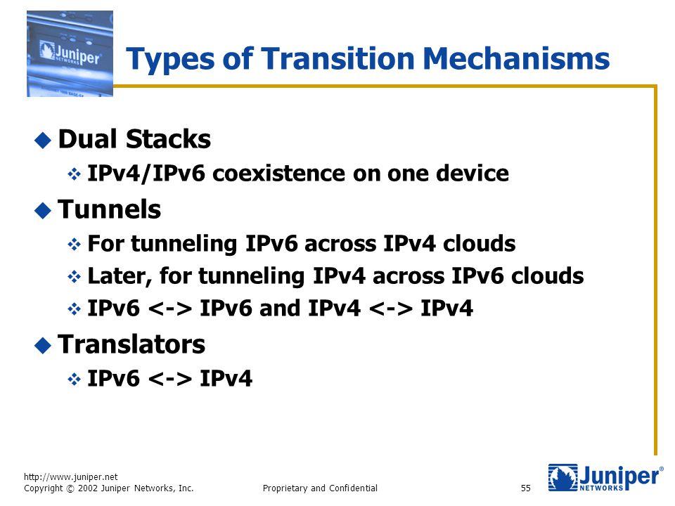 http://www.juniper.net Copyright © 2002 Juniper Networks, Inc. Proprietary and Confidential55 Types of Transition Mechanisms  Dual Stacks  IPv4/IPv6