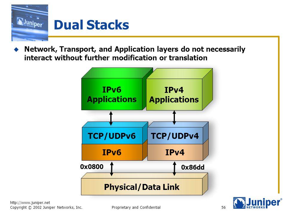 http://www.juniper.net Copyright © 2002 Juniper Networks, Inc. Proprietary and Confidential56 Dual Stacks Physical/Data Link IPv6IPv4 TCP/UDPv6 IPv6 A