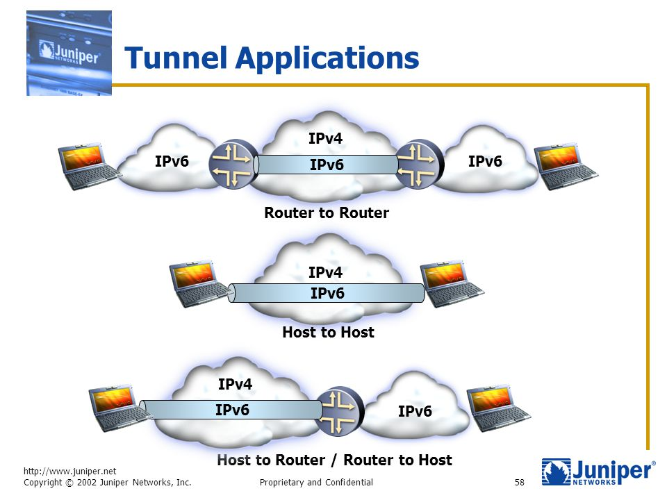 http://www.juniper.net Copyright © 2002 Juniper Networks, Inc. Proprietary and Confidential58 Tunnel Applications IPv4 IPv6 Router to Router Host to R