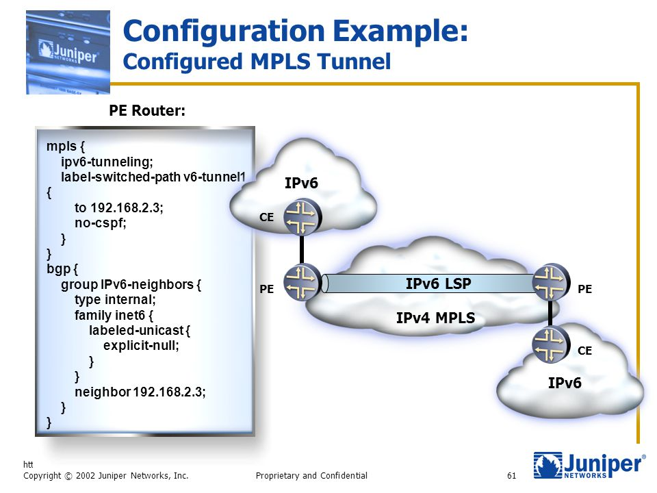 http://www.juniper.net Copyright © 2002 Juniper Networks, Inc. Proprietary and Confidential61 Configuration Example: Configured MPLS Tunnel mpls { ipv