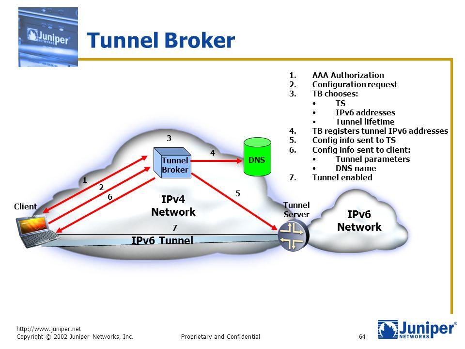 http://www.juniper.net Copyright © 2002 Juniper Networks, Inc. Proprietary and Confidential64 Tunnel Broker IPv6 Network Tunnel Broker IPv4 Network Tu