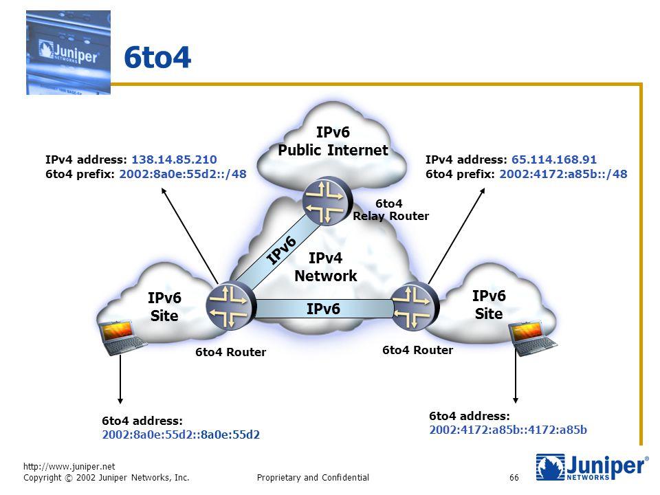 http://www.juniper.net Copyright © 2002 Juniper Networks, Inc. Proprietary and Confidential66 6to4 IPv4 address: 138.14.85.210 6to4 prefix: 2002:8a0e: