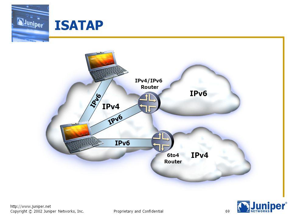http://www.juniper.net Copyright © 2002 Juniper Networks, Inc. Proprietary and Confidential69 ISATAP IPv6 IPv4 IPv6 IPv4/IPv6 Router 6to4 Router