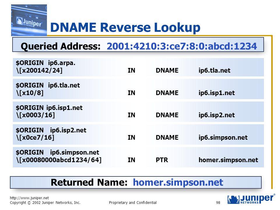 http://www.juniper.net Copyright © 2002 Juniper Networks, Inc. Proprietary and Confidential98 $ORIGIN ip6.arpa. \[x200142/24]INDNAME ip6.tla.net $ORIG
