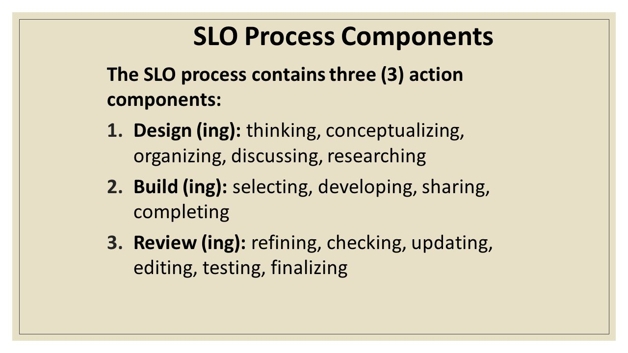 The SLO process contains three (3) action components: 1.Design (ing): thinking, conceptualizing, organizing, discussing, researching 2.Build (ing): selecting, developing, sharing, completing 3.Review (ing): refining, checking, updating, editing, testing, finalizing SLO Process Components