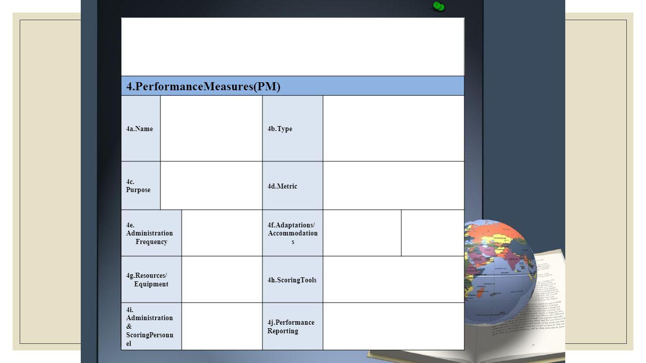 SLOTemplateSteps: Teacher 4.PerformanceMeasures(PM) 4a.Name  PM#1  PM#2  PM#3  PM#4  PM#5 4b.Type ____District-designedMeasuresand Examinations ____NationallyRecognizedStandardizedTests ____IndustryCertificationExaminations ____StudentProjects ____StudentPortfolios ____Other:______________________________ 4c.