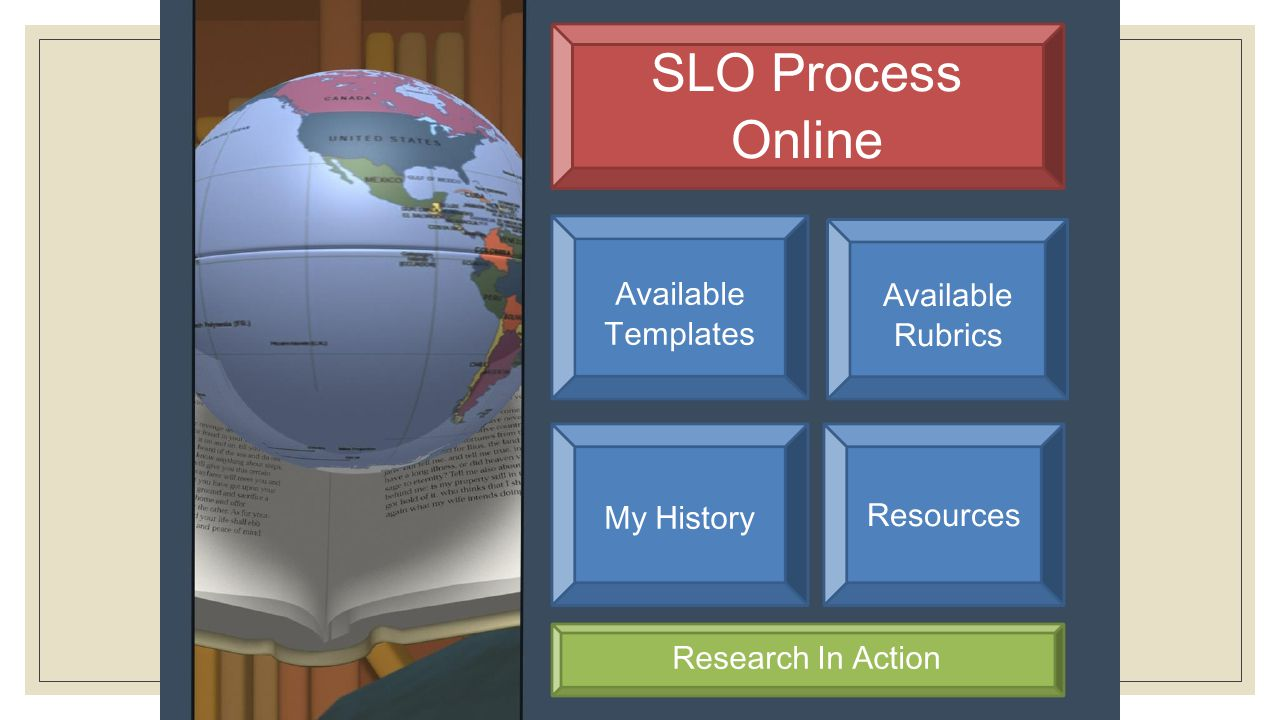 SLO Process Online Available Templates My History Available Rubrics Resources Research In Action