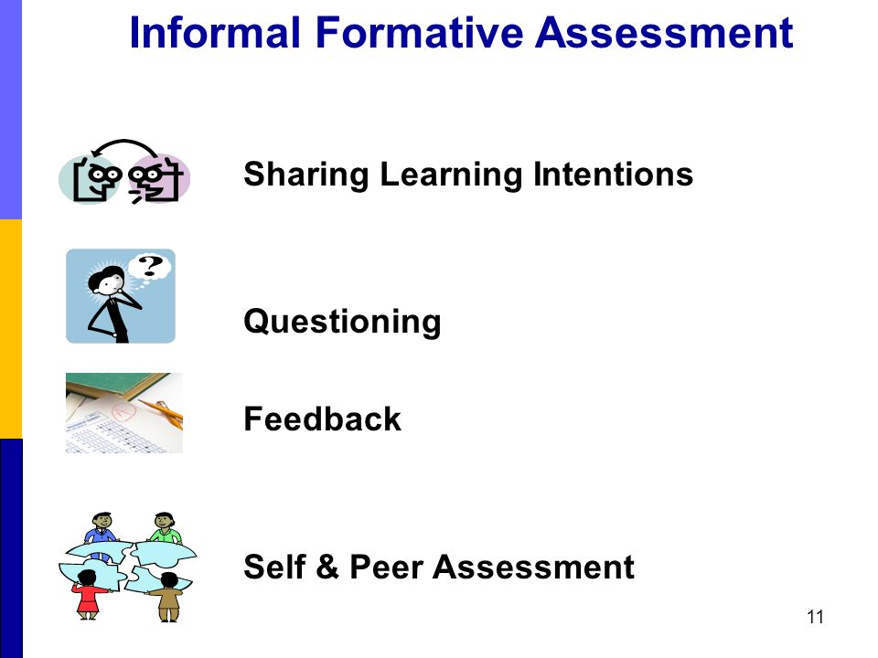 Sharing Learning Intentions Questioning Feedback Self & Peer Assessment 11 Informal Formative Assessment