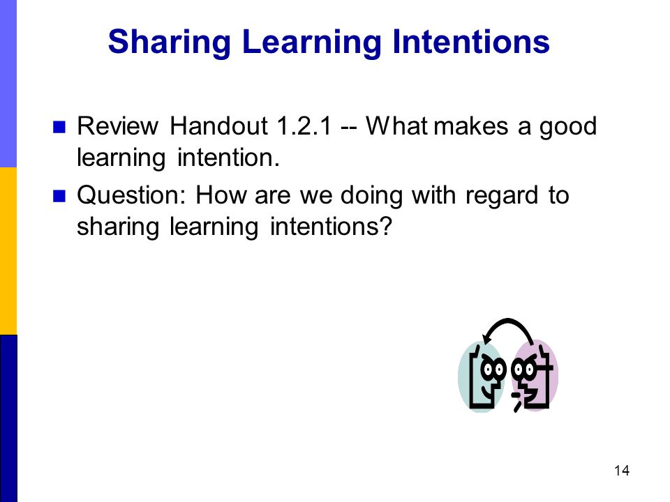 Sharing Learning Intentions Review Handout 1.2.1 -- What makes a good learning intention.