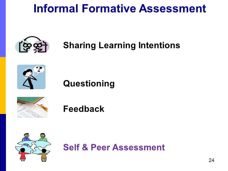 Sharing Learning Intentions Questioning Feedback Self & Peer Assessment 24 Informal Formative Assessment