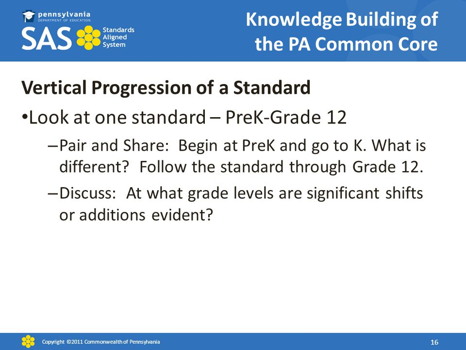 Knowledge Building of the PA Common Core Vertical Progression of a Standard Look at one standard – PreK-Grade 12 – Pair and Share: Begin at PreK and g