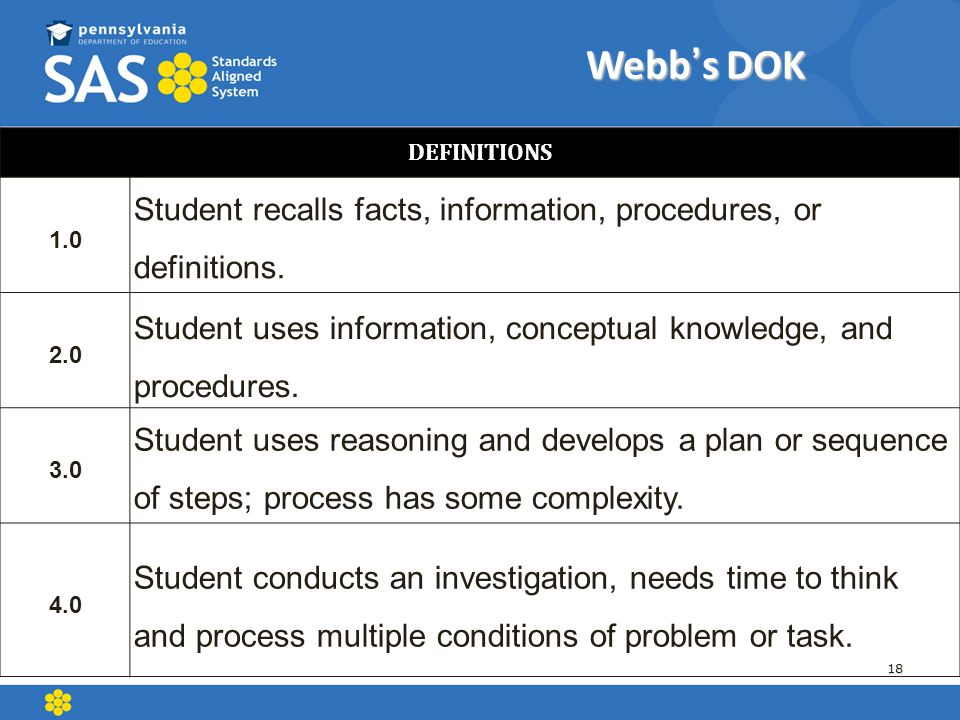 Webb's DOK DEFINITIONS 1.0 Student recalls facts, information, procedures, or definitions. 2.0 Student uses information, conceptual knowledge, and pro