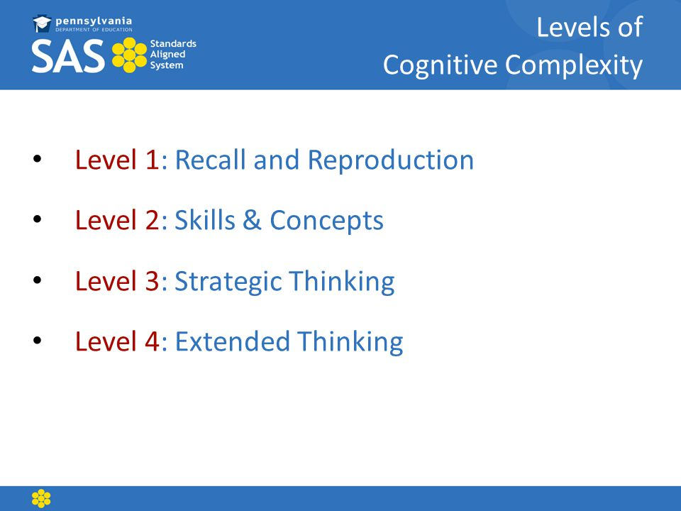Level 1: Recall and Reproduction Level 2: Skills & Concepts Level 3: Strategic Thinking Level 4: Extended Thinking Levels of Cognitive Complexity