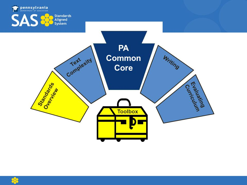 PA Common Core Toolbox