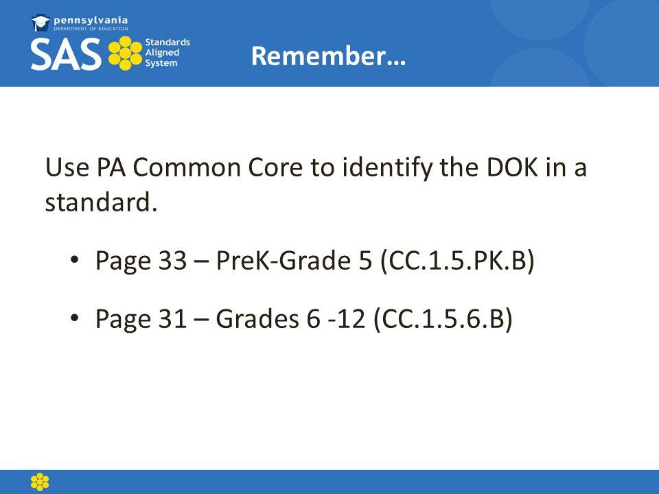 Remember… Use PA Common Core to identify the DOK in a standard. Page 33 – PreK-Grade 5 (CC.1.5.PK.B) Page 31 – Grades 6 -12 (CC.1.5.6.B)