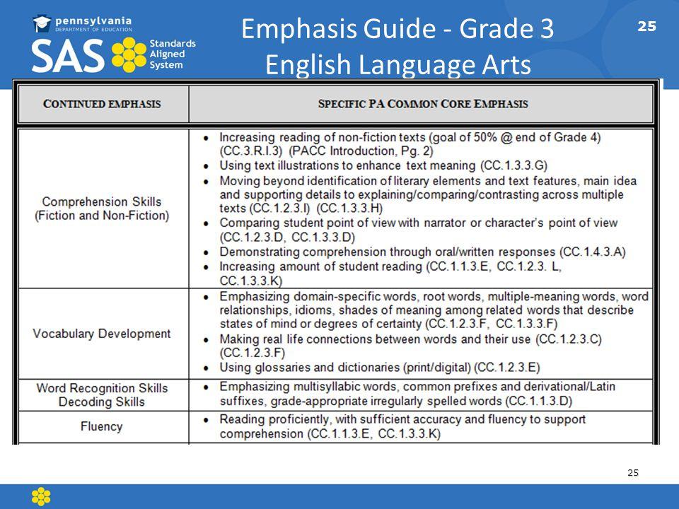 25 Emphasis Guide - Grade 3 English Language Arts 25