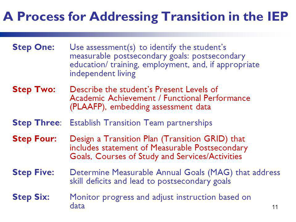A Process for Addressing Transition in the IEP Step One: Use assessment(s) to identify the student's measurable postsecondary goals: postsecondary education/ training, employment, and, if appropriate independent living Step Two: Describe the student's Present Levels of Academic Achievement / Functional Performance (PLAAFP), embedding assessment data Step Three: Establish Transition Team partnerships Step Four: Design a Transition Plan (Transition GRID) that includes statement of Measurable Postsecondary Goals, Courses of Study and Services/Activities Step Five: Determine Measurable Annual Goals (MAG) that address skill deficits and lead to postsecondary goals Step Six:Monitor progress and adjust instruction based on data 11