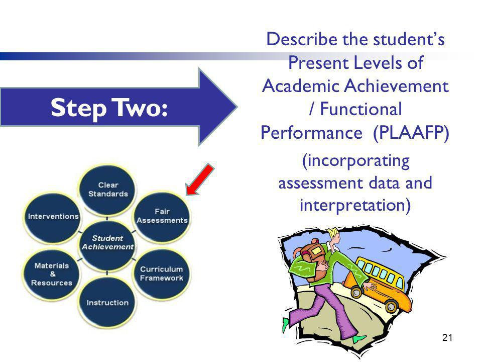 Describe the student's Present Levels of Academic Achievement / Functional Performance (PLAAFP) (incorporating assessment data and interpretation) 21 Step Two: