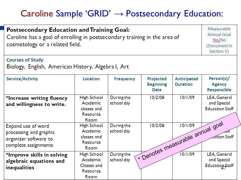 Caroline Sample 'GRID' → Postsecondary Education: 47 Postsecondary Education and Training Goal: Caroline has a goal of enrolling in postsecondary trai