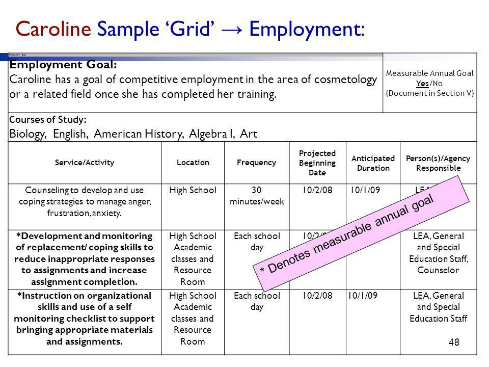 Caroline Sample 'Grid' → Employment: Employment Goal: Measurable Annual Goal Yes/No (Document in Section V) Employment Goal: Caroline has a goal of competitive employment in the area of cosmetology or a related field once she has completed her training.