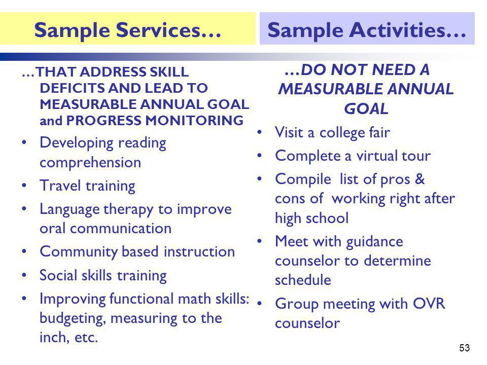 Sample Services… …THAT ADDRESS SKILL DEFICITS AND LEAD TO MEASURABLE ANNUAL GOAL and PROGRESS MONITORING Developing reading comprehension Travel train